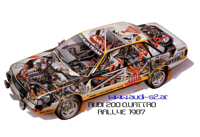 download AUDI 200 workshop manual