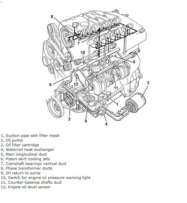 download Alfa Romeo 166 e Learn workshop manual