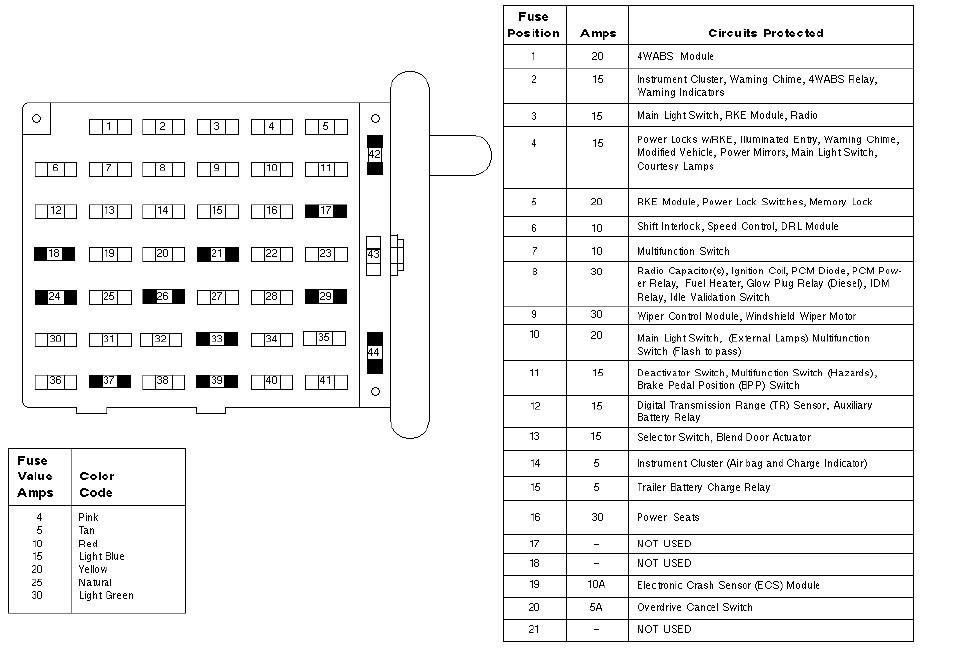 download Ford E 250 Econoline workshop manual