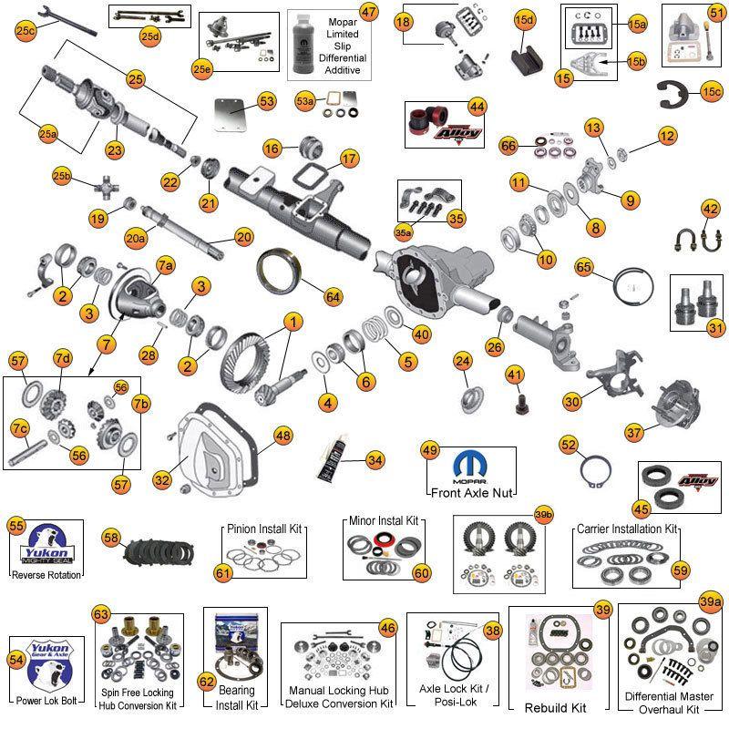 download Jeep Cherokee Wrangler XJ YJ workshop manual