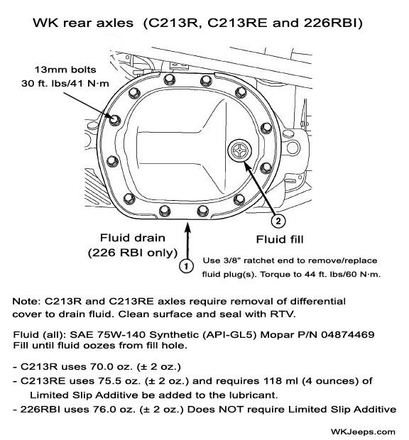 download Jeep Grand Cherokee WK 2WD 4WD With 3.7L 4.7L 5.7L 3.0L CRD Engine workshop manual