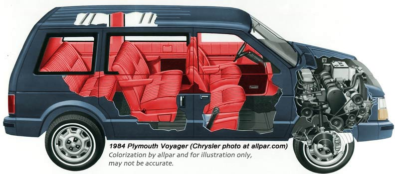 download Voyager Plymouth  Original Shop CNG workshop manual